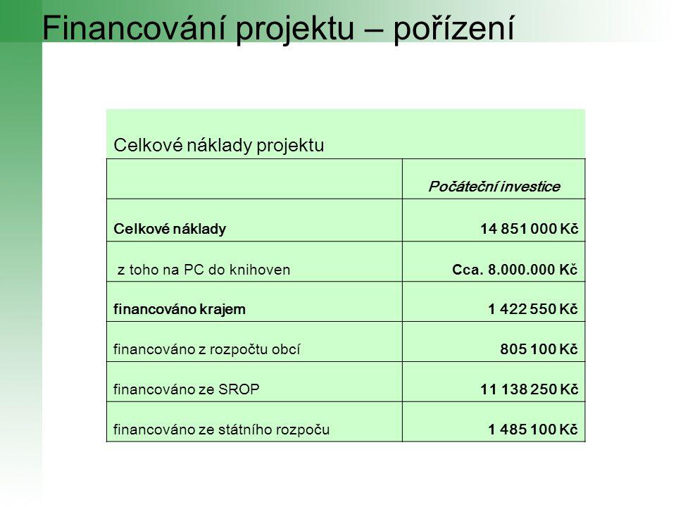 Financování projektu – z pohledu obce Pořizovací náklady celkové nákladynáklady obce počítačová sestava, tiskárna zaškolení, instalace (záruka 3 roky)29.234 Kč2.923,40 Kč Instalace přípojky k internetu0 Kč Celkem29.234 Kč 2.923,40 Kč Na žádost obce je možné doplnění, nebo navýšení konfigurace PC Mimozáruční servis – jeho cena je ve smlouvě Podmínka pro distribuci PC je přípojka k internetu (buď PIK, nebo jiná vlastní 256 Kbps a více) Faktura od KUPK až v roce 2006