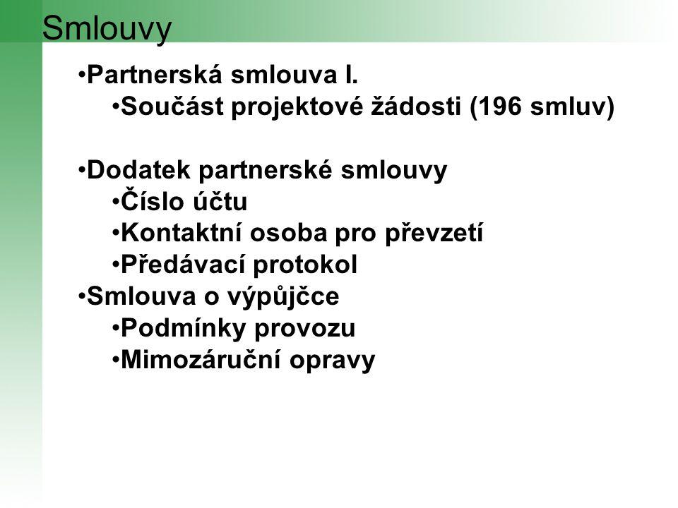 Smlouvy Partnerská smlouva I. Součást projektové žádosti (196 smluv) Dodatek partnerské smlouvy Číslo účtu Kontaktní osoba pro převzetí Předávací prot