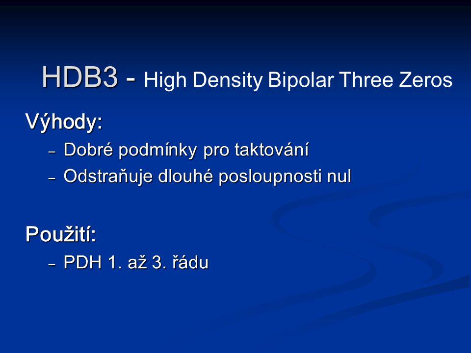 Výhody: – Dobré podmínky pro taktování – Odstraňuje dlouhé posloupnosti nul Použití: – PDH 1. až 3. řádu HDB3 - HDB3 - High Density Bipolar Three Zero