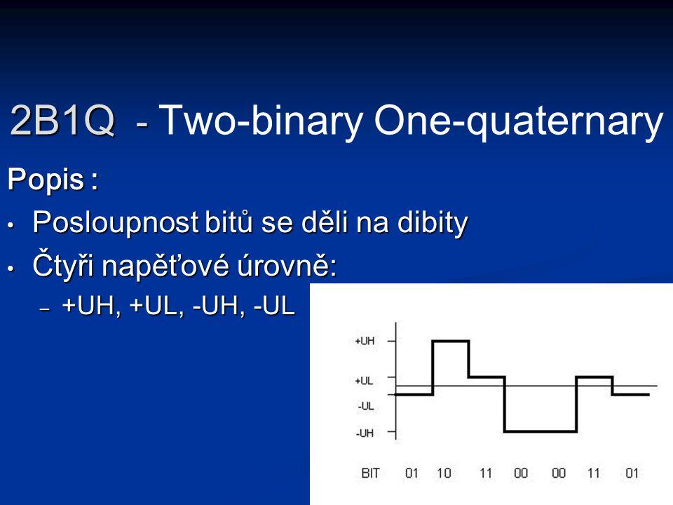 Popis : Posloupnost bitů se děli na dibity Posloupnost bitů se děli na dibity Čtyři napěťové úrovně: Čtyři napěťové úrovně: – +UH, +UL, -UH, -UL 2B1Q
