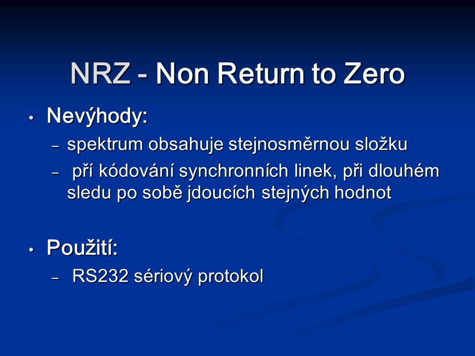NRZ - Non Return to Zero Nevýhody: Nevýhody: – spektrum obsahuje stejnosměrnou složku – pří kódování synchronních linek, při dlouhém sledu po sobě jdo