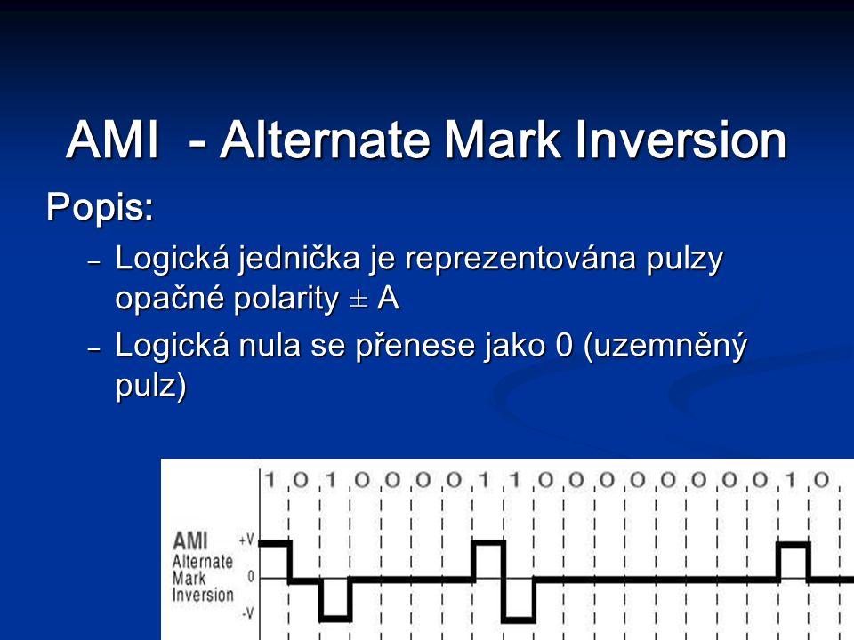 AMI - Alternate Mark Inversion Popis: – Logická jednička je reprezentována pulzy opačné polarity ± A – Logická nula se přenese jako 0 (uzemněný pulz)
