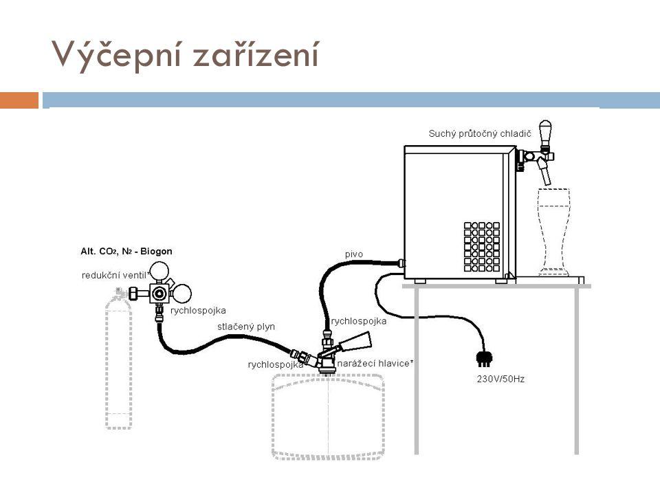 Tlakové zařízení  Tvorba přetlaku  Dříve vzduch  Dnes CO2, N2, biogon