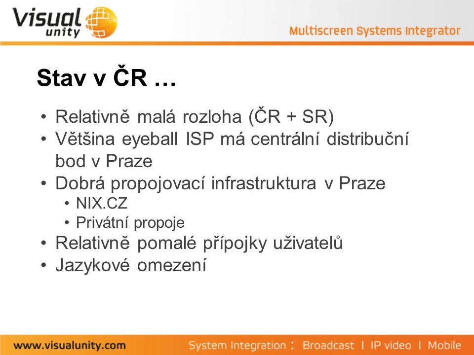 Stav v ČR … Relativně malá rozloha (ČR + SR) Většina eyeball ISP má centrální distribuční bod v Praze Dobrá propojovací infrastruktura v Praze NIX.CZ Privátní propoje Relativně pomalé přípojky uživatelů Jazykové omezení