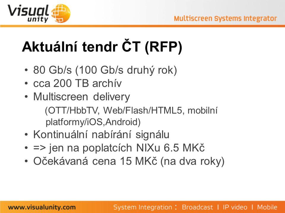 Aktuální tendr ČT (RFP) 80 Gb/s (100 Gb/s druhý rok) cca 200 TB archív Multiscreen delivery (OTT/HbbTV, Web/Flash/HTML5, mobilní platformy/iOS,Android) Kontinuální nabírání signálu => jen na poplatcích NIXu 6.5 MKč Očekávaná cena 15 MKč (na dva roky)