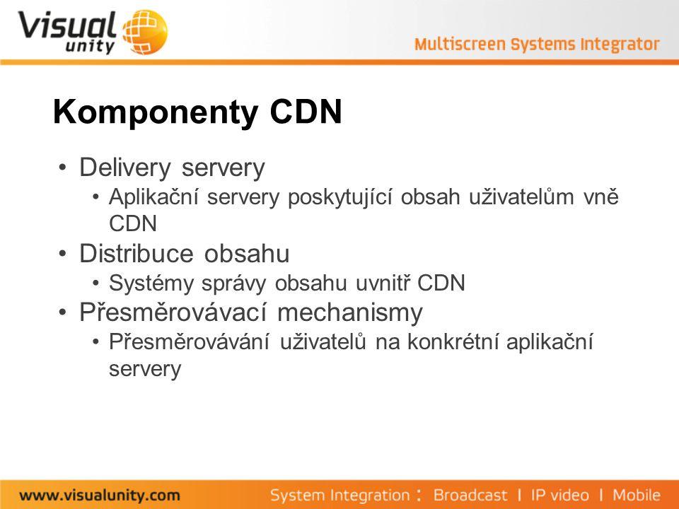 NACEVI / Distribuce obsahu VoD Distribuce souborů přes kopírování na úrovni souborového systému Asynchronní přístup – při vydávání odkazů nečekáme na datovou konzistenci na všech distribučních serverech