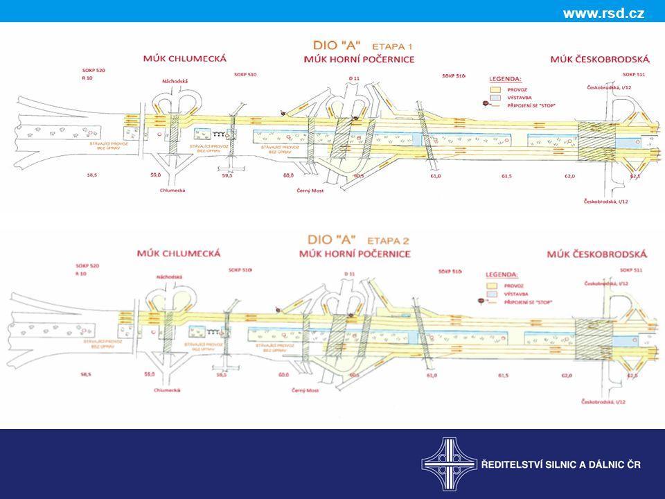 Dopravní opatření – ETAPA B (vedení dopravy 2x2 na levém jízdním pásu) obousměrná doprava 2x2 je vedena na levém jízdním pásu převedení dopravy z pravého jízdního pásu na levý ve směru od R10 k I/12 přes stávající přejezd SDP před MUK Chlumecká vrácení dopravy z levého jízdního pásu na pravý ve směru od R10 k I/12 přes provizorní přejezd SDP v MUK Českobrodská připojení křižovatkových větví MUK Chlumecká od ul.