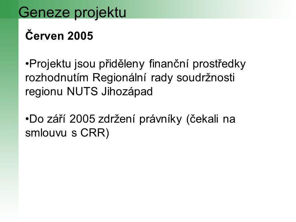 Geneze projektu Červen 2005 Projektu jsou přiděleny finanční prostředky rozhodnutím Regionální rady soudržnosti regionu NUTS Jihozápad Do září 2005 zdržení právníky (čekali na smlouvu s CRR)