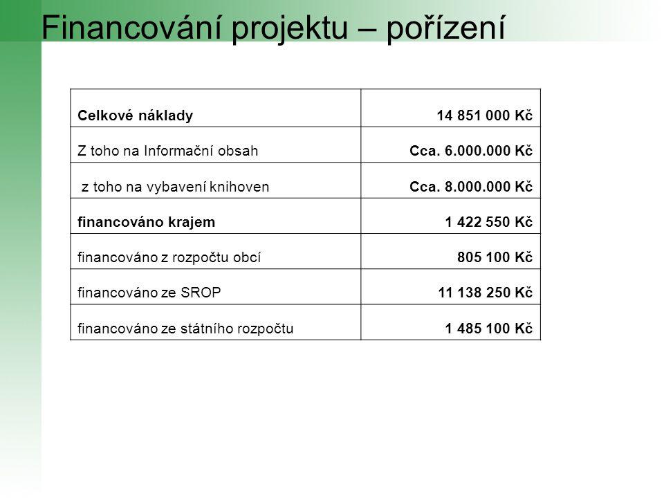 Financování projektu – pořízení Celkové náklady14 851 000 Kč Z toho na Informační obsahCca.