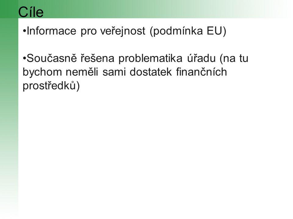 Cíle Informace pro veřejnost (podmínka EU) Současně řešena problematika úřadu (na tu bychom neměli sami dostatek finančních prostředků)