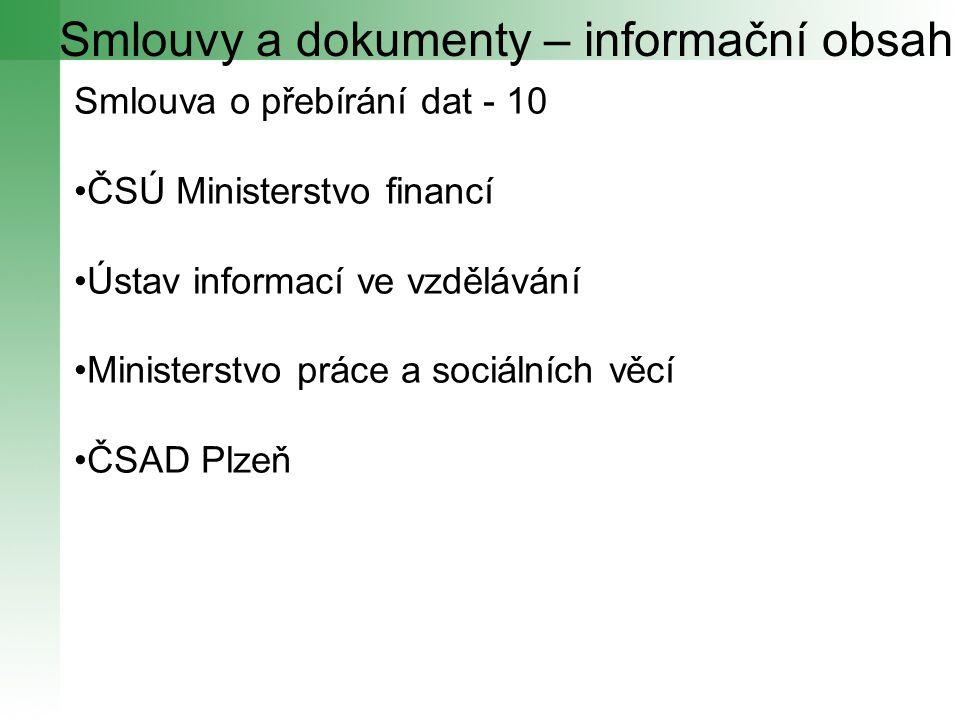 Smlouvy a dokumenty – informační obsah Smlouva o přebírání dat - 10 ČSÚ Ministerstvo financí Ústav informací ve vzdělávání Ministerstvo práce a sociálních věcí ČSAD Plzeň