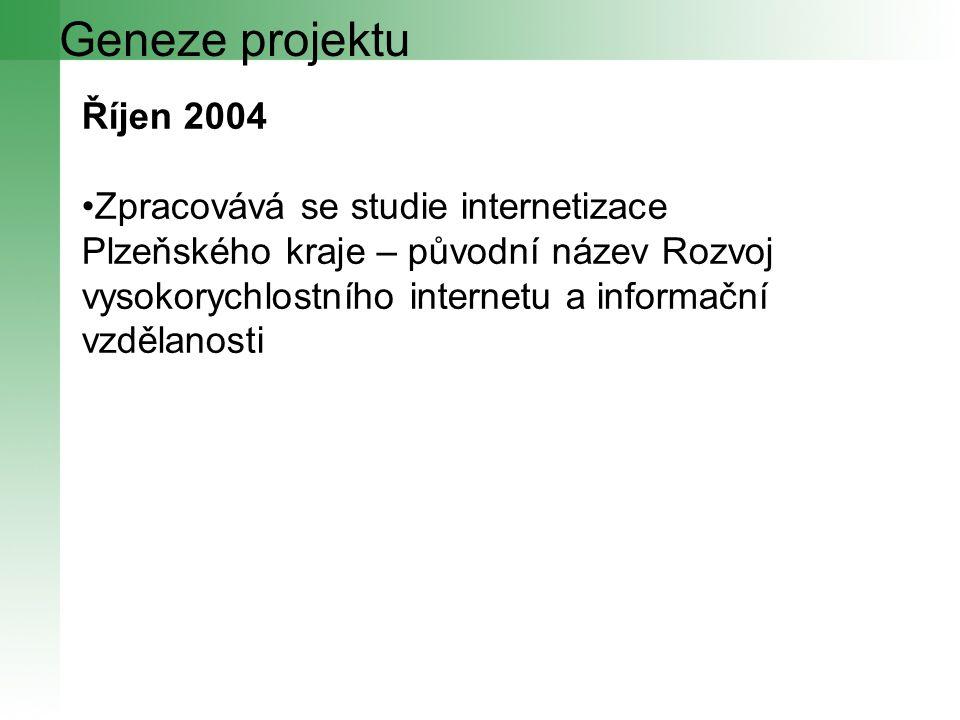Geneze projektu Říjen 2004 Zpracovává se studie internetizace Plzeňského kraje – původní název Rozvoj vysokorychlostního internetu a informační vzdělanosti