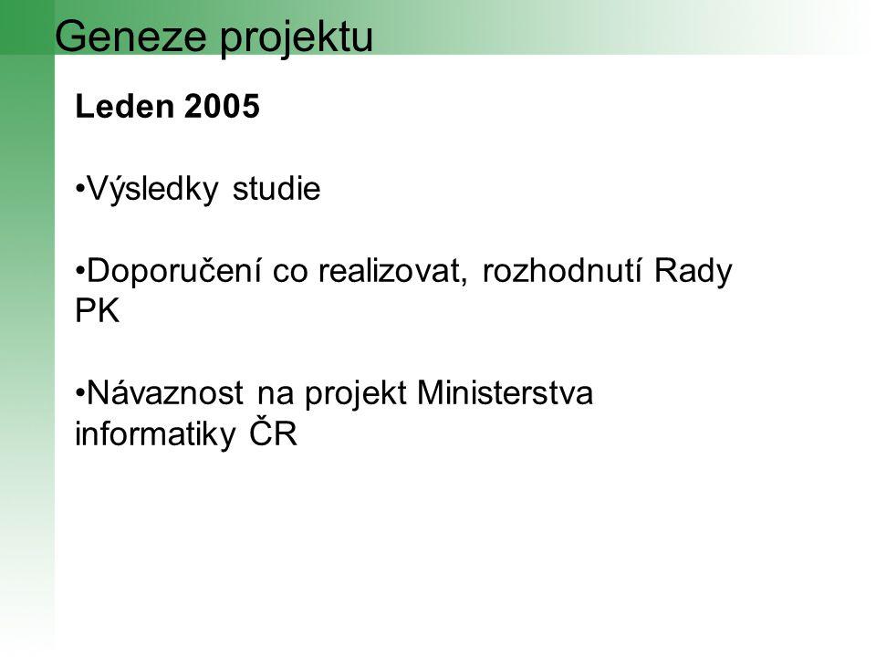 Geneze projektu Leden 2005 Výsledky studie Doporučení co realizovat, rozhodnutí Rady PK Návaznost na projekt Ministerstva informatiky ČR