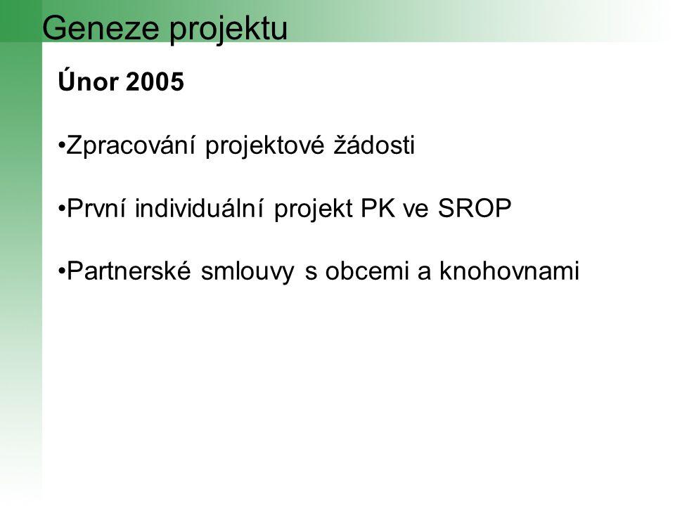 Geneze projektu Únor 2005 Zpracování projektové žádosti První individuální projekt PK ve SROP Partnerské smlouvy s obcemi a knohovnami