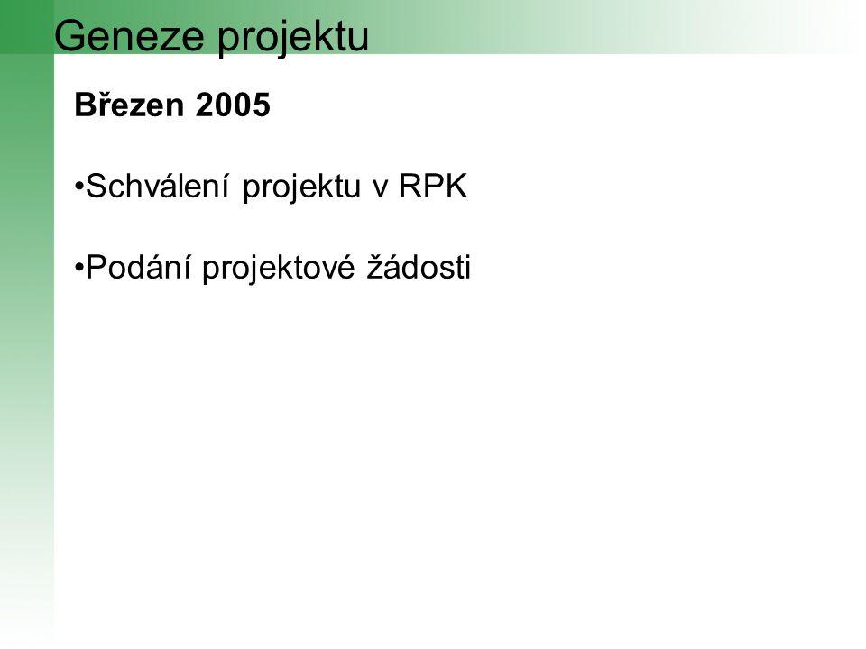 Geneze projektu Březen 2005 Schválení projektu v RPK Podání projektové žádosti