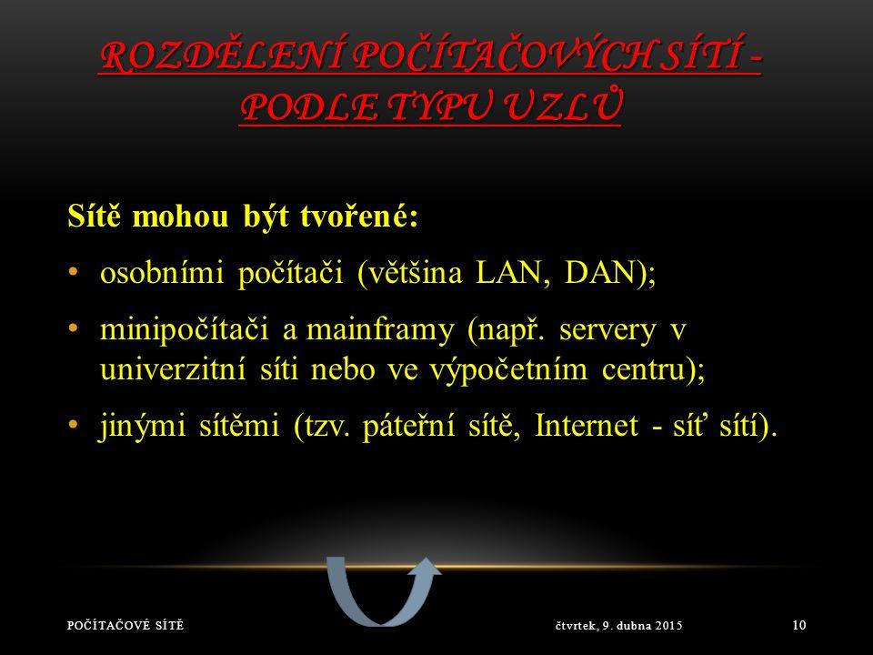 ROZDĚLENÍ POČÍTAČOVÝCH SÍTÍ - PODLE ROZSAHU čtvrtek, 9. dubna 2015POČÍTAČOVÉ SÍTĚ 9 lokální - LAN (Local Area Network) v omezeném prostoru (např. míst