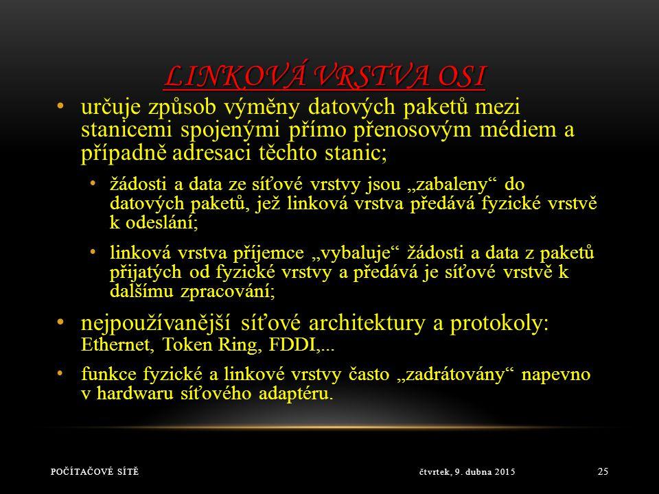 FYZICKÁ VRSTVA OSI čtvrtek, 9. dubna 2015POČÍTAČOVÉ SÍTĚ 24 zabývá se fyzikálními a přenosovými charakteristikami jednotlivých přenosových médií, po n