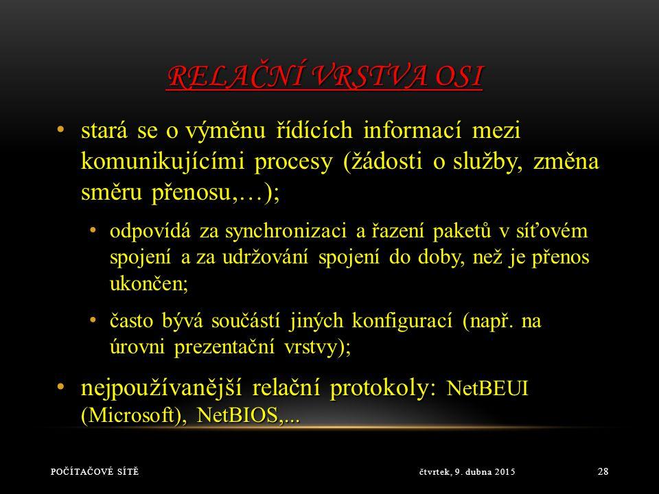 TRANSPORTNÍ VRSTVA OSI čtvrtek, 9. dubna 2015POČÍTAČOVÉ SÍTĚ 27 odpovídá za přenos zpráv mezi účastníky komunikace (řízení toku dat a jejich integrita