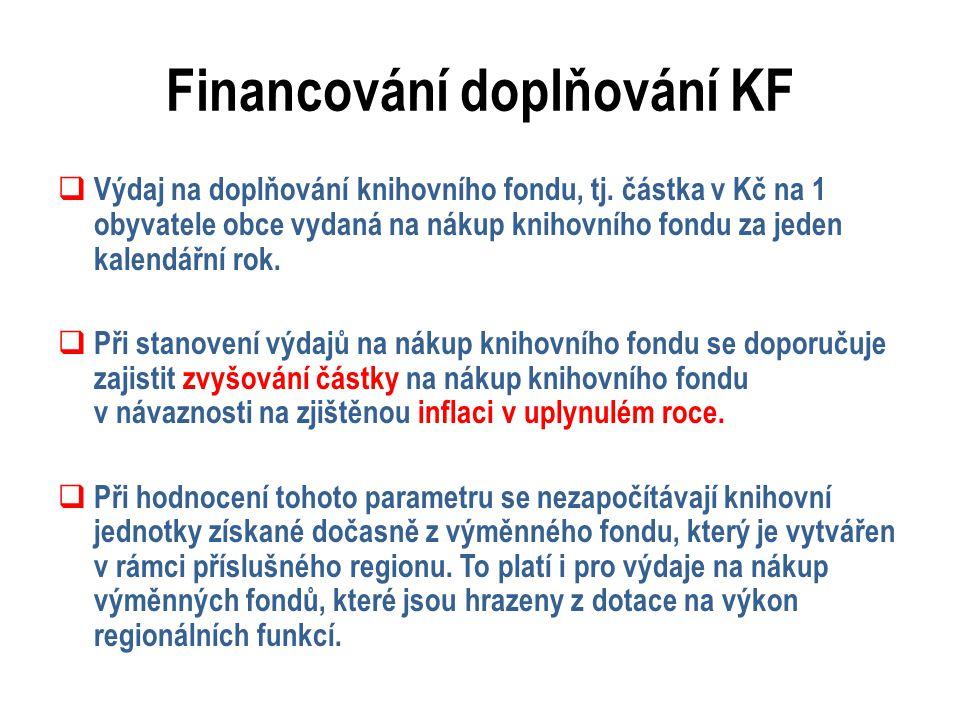 Financování doplňování KF  Výdaj na doplňování knihovního fondu, tj. částka v Kč na 1 obyvatele obce vydaná na nákup knihovního fondu za jeden kalend