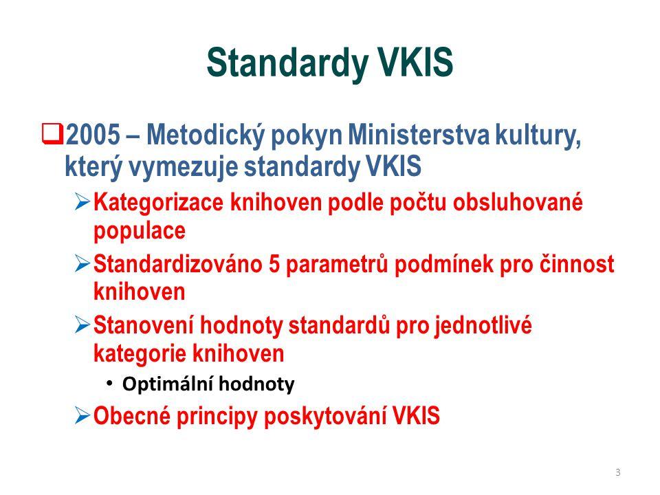 Přehled standardů Všeobecné podmínky pro činnost knihoven: Dostupnost VKIS všem bez rozdílu Dostupnost VKIS pro menšiny Dostupnost webové stránky knihovny Docházková vzdálenost Respektování Manifestu veřejných knihoven 4