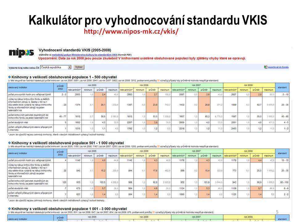 """Cíl standardu VKIS  Charakterizovat podmínky činnosti knihovny, které jsou předpokladem pro dobré služby  Definovat, co je to """"dobrá knihovna  Srovnávací bod  Motivovat zřizovatele ke zlepšení knihovny  Poskytnout pracovníkům knihovny argumenty pro zřizovatele při rozhodování o knihovně"""