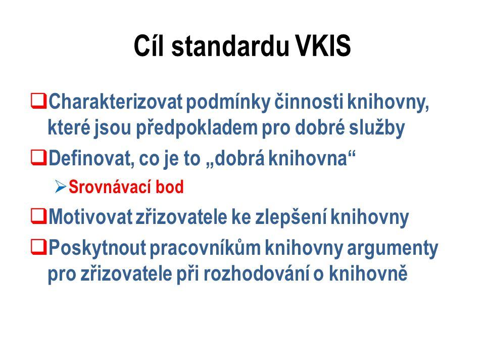 """Cíl standardu VKIS  Charakterizovat podmínky činnosti knihovny, které jsou předpokladem pro dobré služby  Definovat, co je to """"dobrá knihovna""""  Sro"""