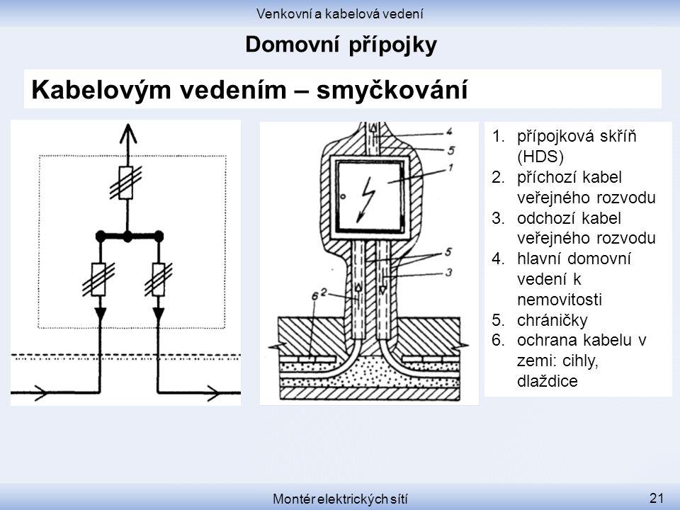 Venkovní a kabelová vedení Montér elektrických sítí 21 Kabelovým vedením – smyčkování 1.přípojková skříň (HDS) 2.příchozí kabel veřejného rozvodu 3.od