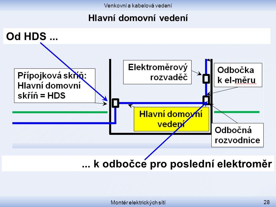 Venkovní a kabelová vedení Montér elektrických sítí 28 Od HDS...... k odbočce pro poslední elektroměr