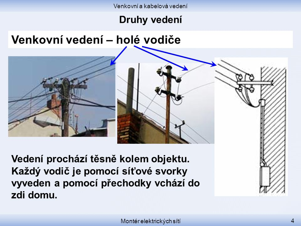 Venkovní a kabelová vedení Montér elektrických sítí 4 Venkovní vedení – holé vodiče Vedení prochází těsně kolem objektu. Každý vodič je pomocí síťové