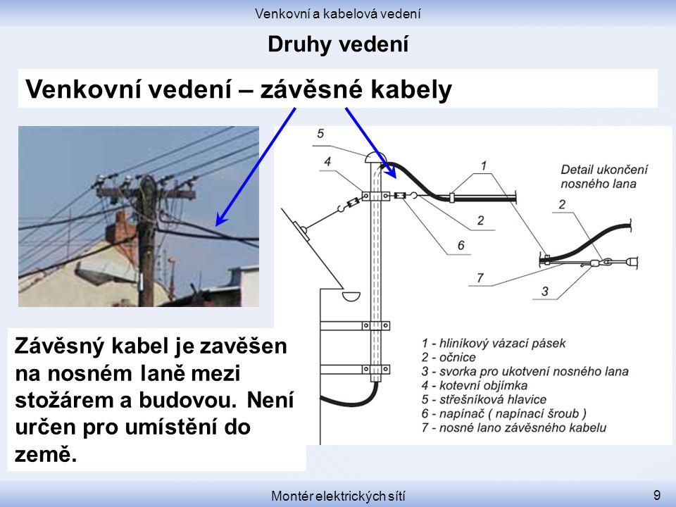 Venkovní a kabelová vedení Montér elektrických sítí 9 Venkovní vedení – závěsné kabely Závěsný kabel je zavěšen na nosném laně mezi stožárem a budovou