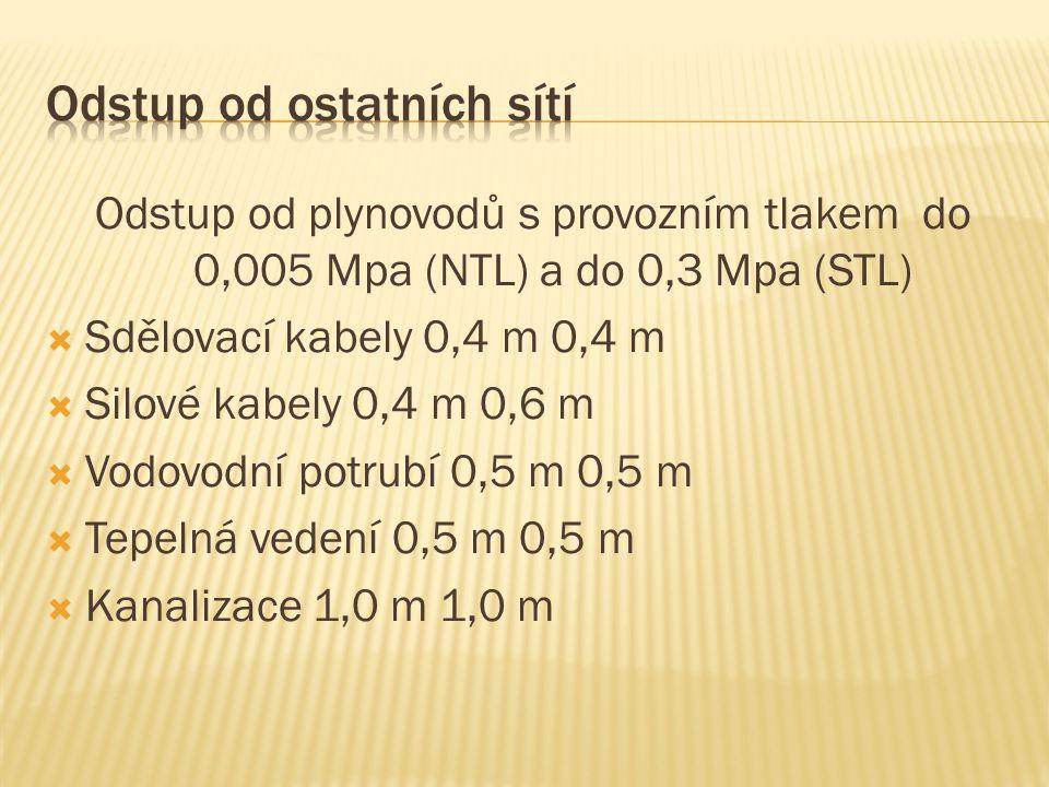 Odstup od plynovodů s provozním tlakem do 0,005 Mpa (NTL) a do 0,3 Mpa (STL)  Sdělovací kabely 0,4 m 0,4 m  Silové kabely 0,4 m 0,6 m  Vodovodní potrubí 0,5 m 0,5 m  Tepelná vedení 0,5 m 0,5 m  Kanalizace 1,0 m 1,0 m