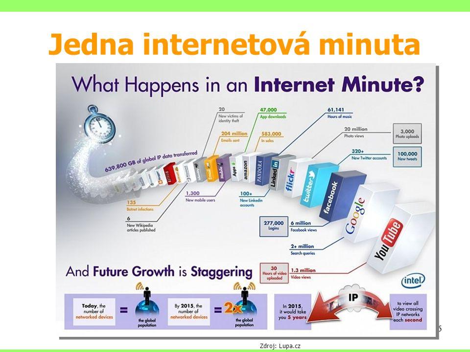 Jedna internetová minuta 16 Zdroj: Lupa.cz
