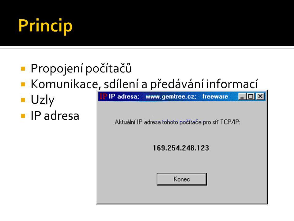  Propojení počítačů  Komunikace, sdílení a předávání informací  Uzly  IP adresa