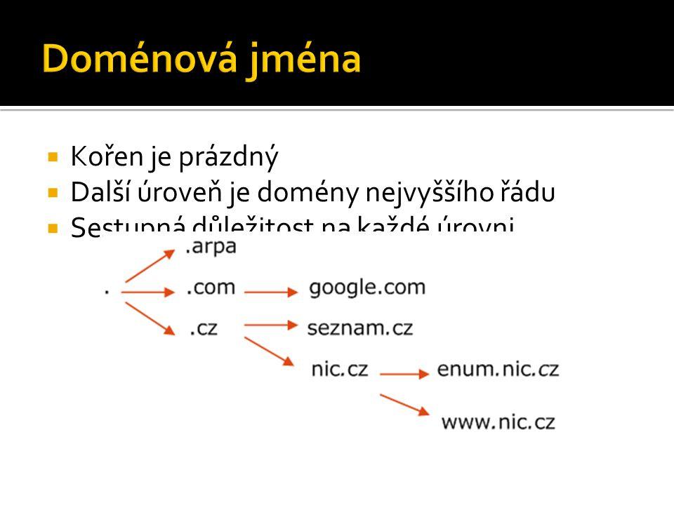  Kořen je prázdný  Další úroveň je domény nejvyššího řádu  Sestupná důležitost na každé úrovni