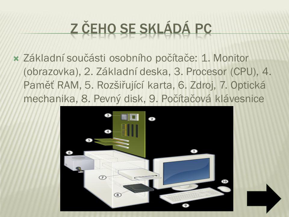  Základní součásti osobního počítače: 1. Monitor (obrazovka), 2. Základní deska, 3. Procesor (CPU), 4. Paměť RAM, 5. Rozšiřující karta, 6. Zdroj, 7.