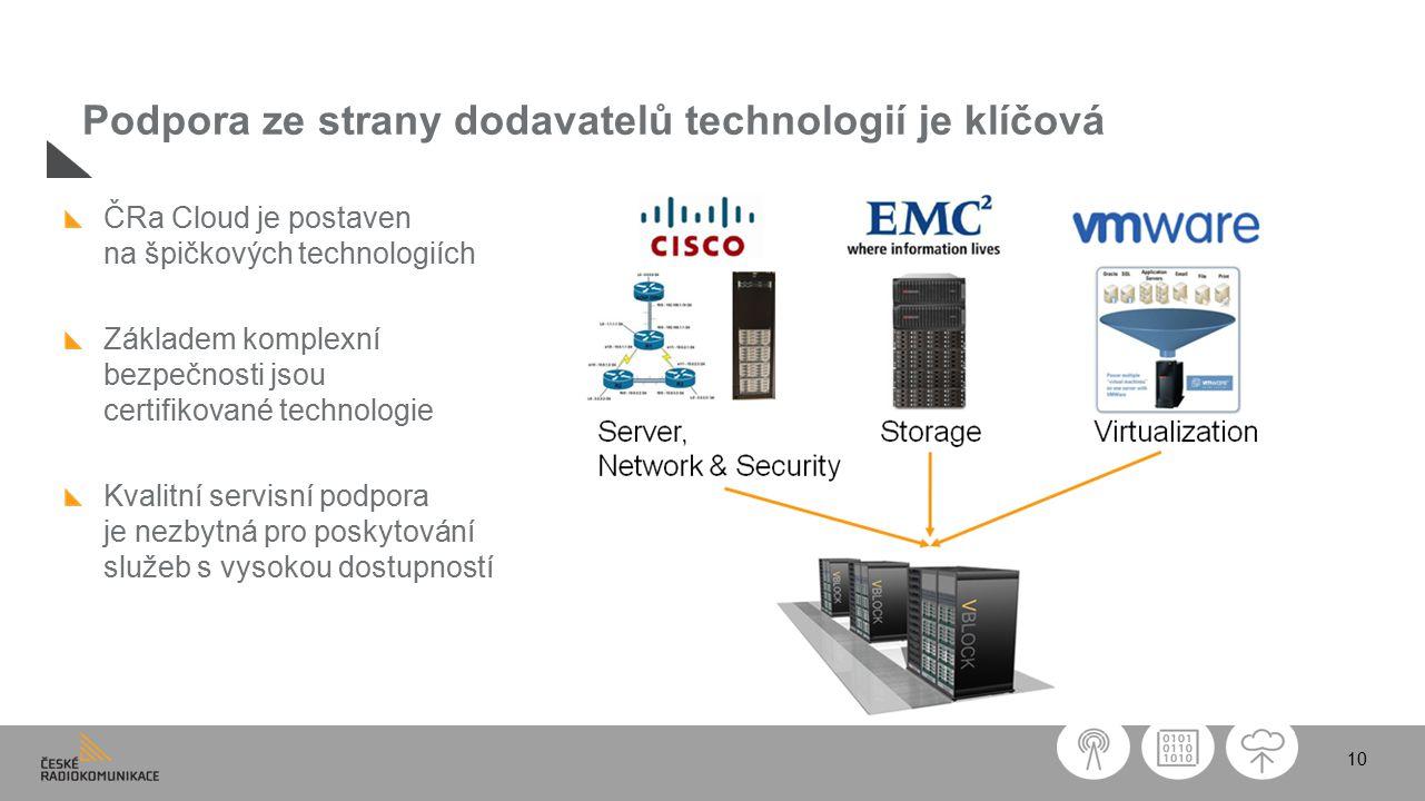 10 Podpora ze strany dodavatelů technologií je klíčová ČRa Cloud je postaven na špičkových technologiích Základem komplexní bezpečnosti jsou certifikované technologie Kvalitní servisní podpora je nezbytná pro poskytování služeb s vysokou dostupností
