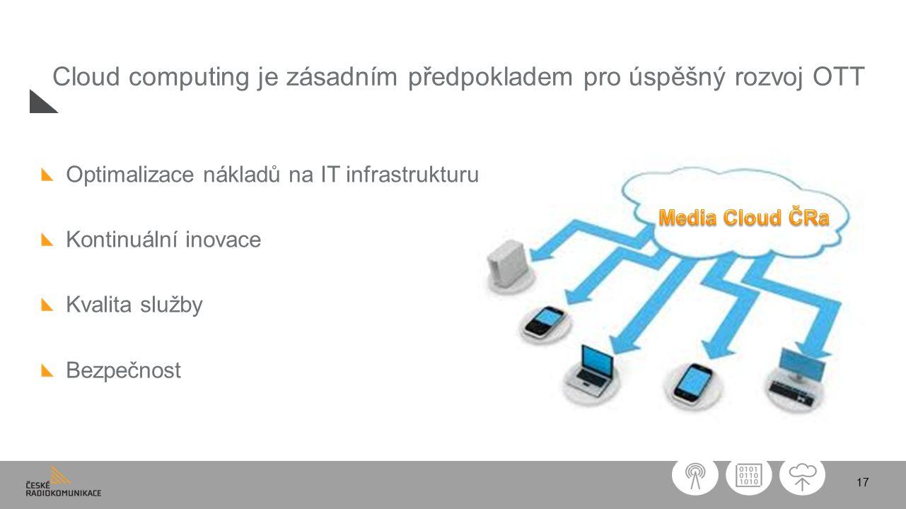 17 Cloud computing je zásadním předpokladem pro úspěšný rozvoj OTT Optimalizace nákladů na IT infrastrukturu Kontinuální inovace Kvalita služby Bezpečnost