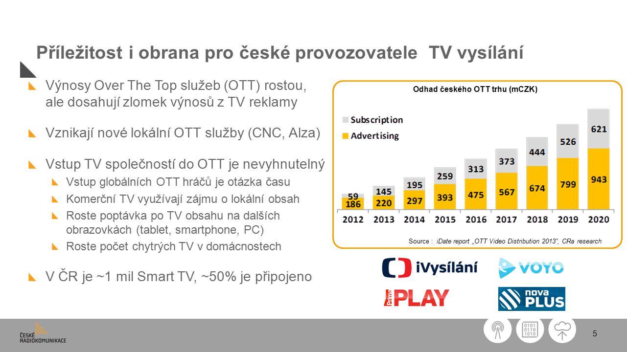 """5 Příležitost i obrana pro české provozovatele TV vysílání Výnosy Over The Top služeb (OTT) rostou, ale dosahují zlomek výnosů z TV reklamy Vznikají nové lokální OTT služby (CNC, Alza) Vstup TV společností do OTT je nevyhnutelný Vstup globálních OTT hráčů je otázka času Komerční TV využívají zájmu o lokální obsah Roste poptávka po TV obsahu na dalších obrazovkách (tablet, smartphone, PC) Roste počet chytrých TV v domácnostech V ČR je ~1 mil Smart TV, ~50% je připojeno Odhad českého OTT trhu (mCZK) Source : iDate report """"OTT Video Distribution 2013 , CRa research"""