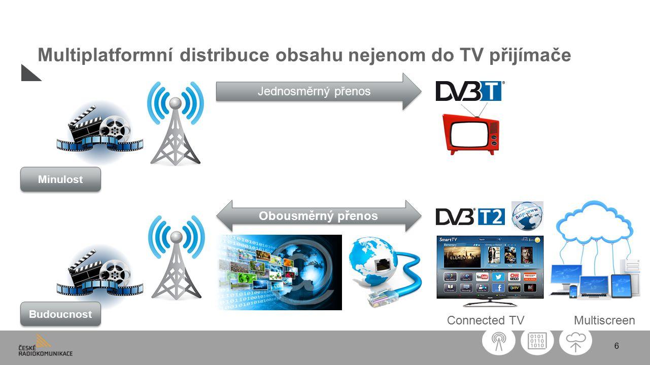 6 Multiplatformní distribuce obsahu nejenom do TV přijímače Jednosměrný přenos Obousměrný přenos Budoucnost Minulost Connected TV Multiscreen