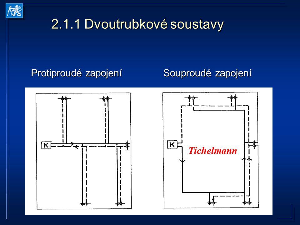 EEB1 2005/2006 2.1.1 Dvoutrubkové soustavy Protiproudé zapojení Tichelmann Souproudé zapojení