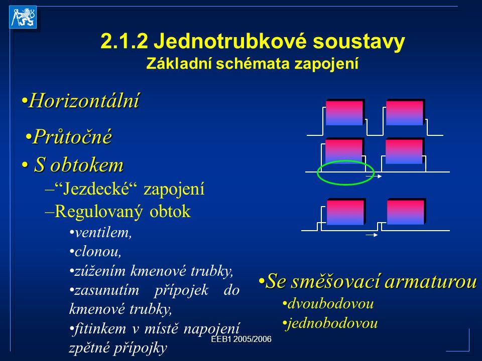 EEB1 2005/2006 2.1.2 Jednotrubkové soustavy Základní schémata zapojení SeSe směšovací armaturou dvoubodovou jednobodovou HorizontálníHorizontální S obtokem S obtokem – Jezdecké zapojení –Regulovaný obtok ventilem, clonou, zúžením kmenové trubky, zasunutím přípojek do kmenové trubky, fitinkem v místě napojení zpětné přípojky PrůtočnéPrůtočné