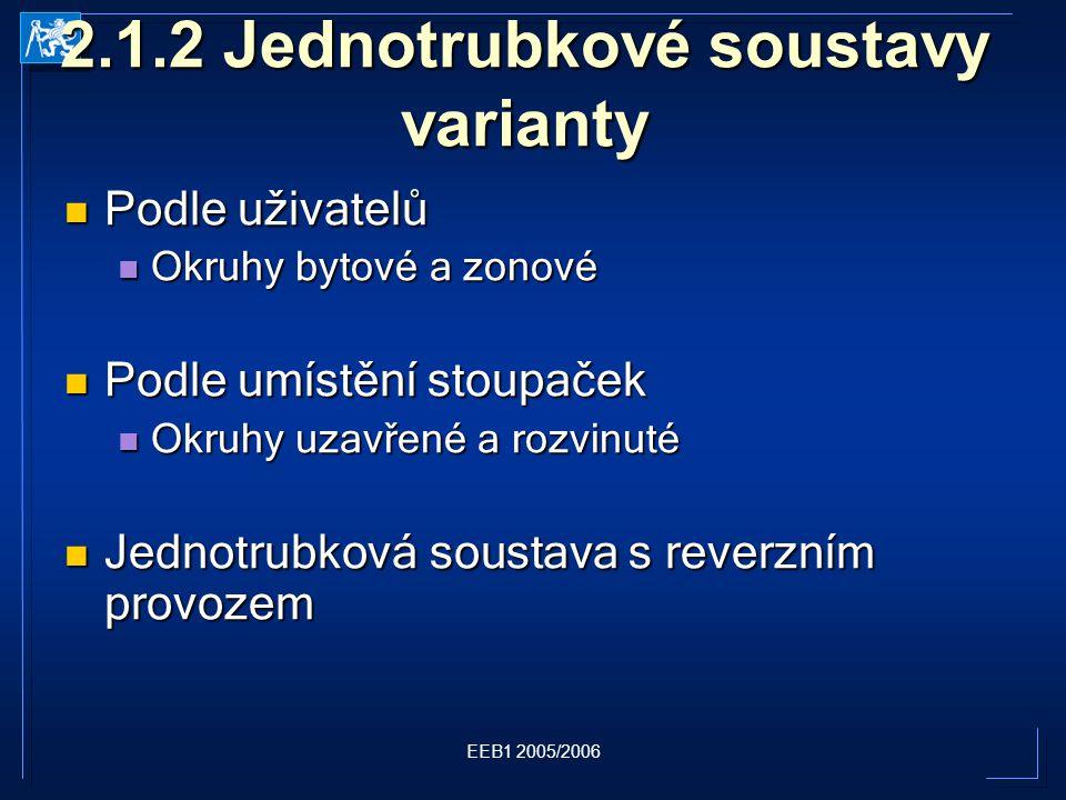 EEB1 2005/2006 Podle uživatelů Podle uživatelů Okruhy bytové a zonové Okruhy bytové a zonové Podle umístění stoupaček Podle umístění stoupaček Okruhy uzavřené a rozvinuté Okruhy uzavřené a rozvinuté Jednotrubková soustava s reverzním provozem Jednotrubková soustava s reverzním provozem 2.1.2 Jednotrubkové soustavy varianty