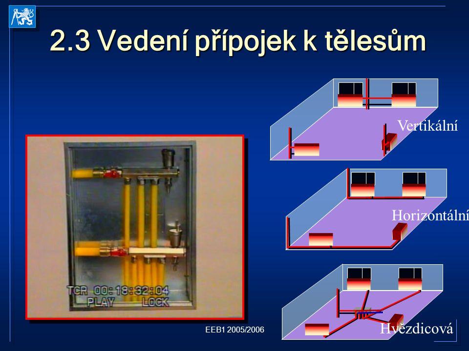 EEB1 2005/2006 2.3 Vedení přípojek k tělesům Vertikální Horizontální Hvězdicová