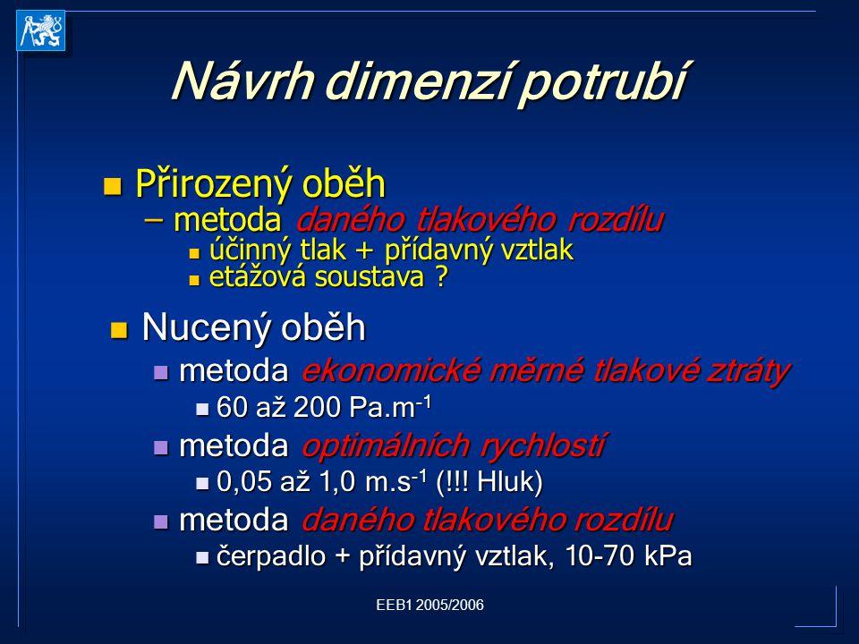 EEB1 2005/2006 Návrh dimenzí potrubí Nucený oběh Nucený oběh metoda ekonomické měrné tlakové ztráty metoda ekonomické měrné tlakové ztráty 60 až 200 Pa.m -1 60 až 200 Pa.m -1 metoda optimálních rychlostí metoda optimálních rychlostí 0,05 až 1,0 m.s -1 (!!.