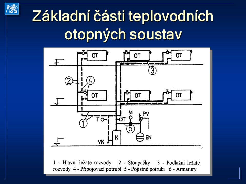 EEB1 2005/2006 Základní části teplovodních otopných soustav