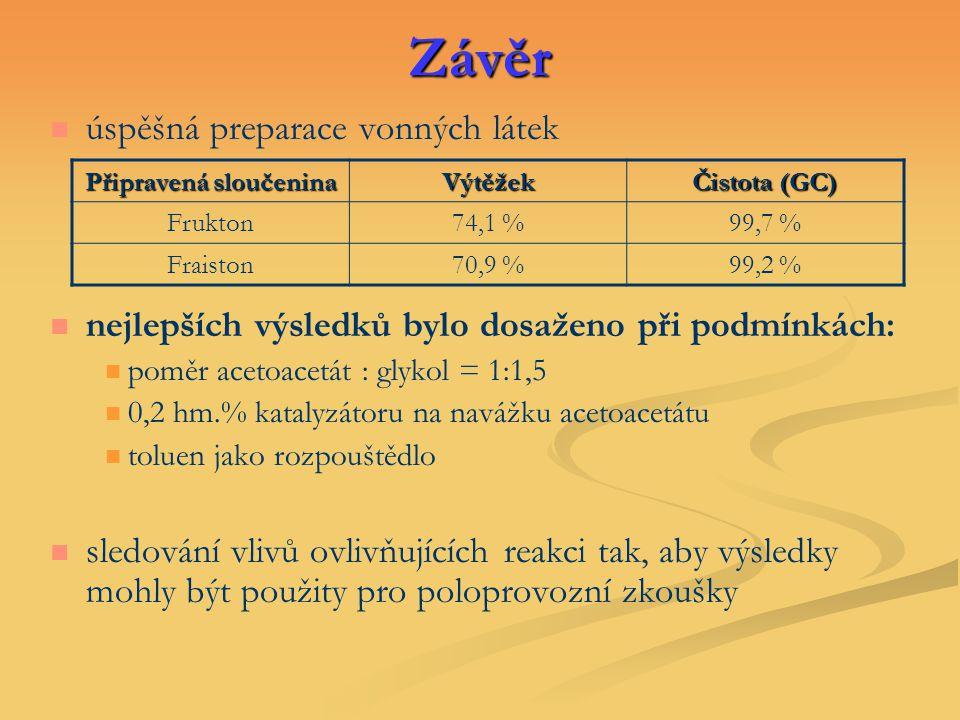 Závěr úspěšná preparace vonných látek nejlepších výsledků bylo dosaženo při podmínkách: poměr acetoacetát : glykol = 1:1,5 0,2 hm.% katalyzátoru na na