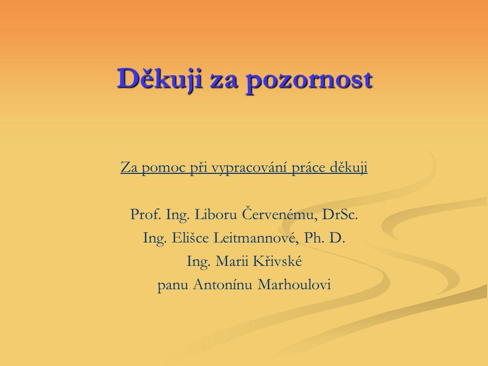 Děkuji za pozornost Za pomoc při vypracování práce děkuji Prof. Ing. Liboru Červenému, DrSc. Ing. Elišce Leitmannové, Ph. D. Ing. Marii Křivské panu A