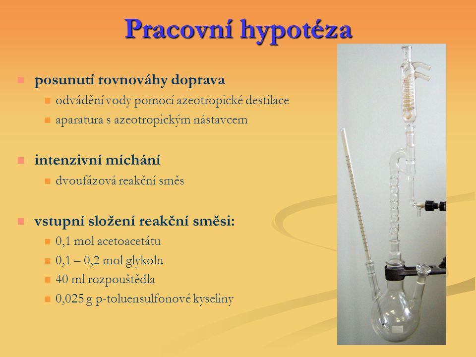 Pracovní hypotéza posunutí rovnováhy doprava odvádění vody pomocí azeotropické destilace aparatura s azeotropickým nástavcem intenzivní míchání dvoufá