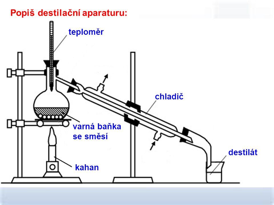 teploměr chladič destilát varná baňka se směsí kahan Popiš destilační aparaturu: