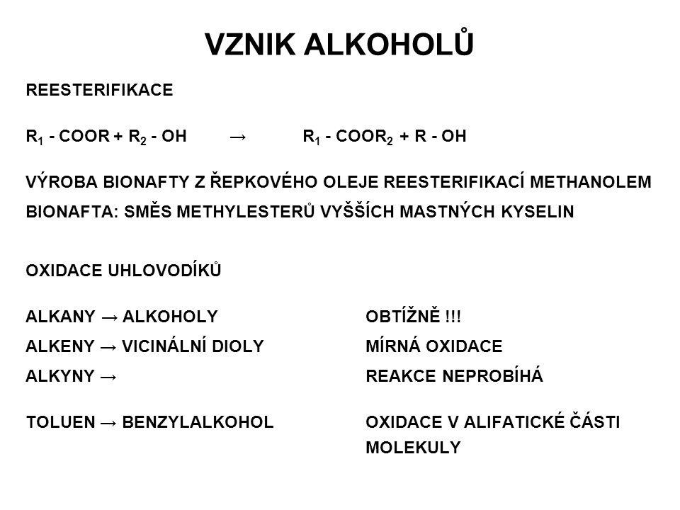 VZNIK ALKOHOLŮ REDUKCE ALDEHYD → ALKOHOL PRIMÁRNÍ KETON → ALKOHOL SEKUNDÁRNÍ PODMÍNKY:KATALYTICKÁ HYDROGENACE, LiAlH 4, NaBH 4 (HYDRIDY) KVASNÉ PROCESY ETHANOLSaccharomyces cerevisiae 1-BUTANOLClostridium (aceton-butanolové kvašení) 2,3-BUTANDIOLBacillus, Enterobacter GLYCEROLSaccharomyces cerevisiae v přítomnosti siřičitanu nebo ve slabě alkalickém prostředí